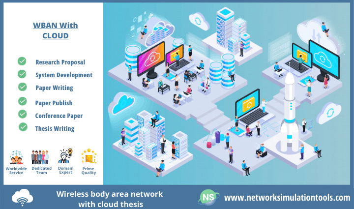 Reliable and efficient wireless body area network with cloud thesis and projects